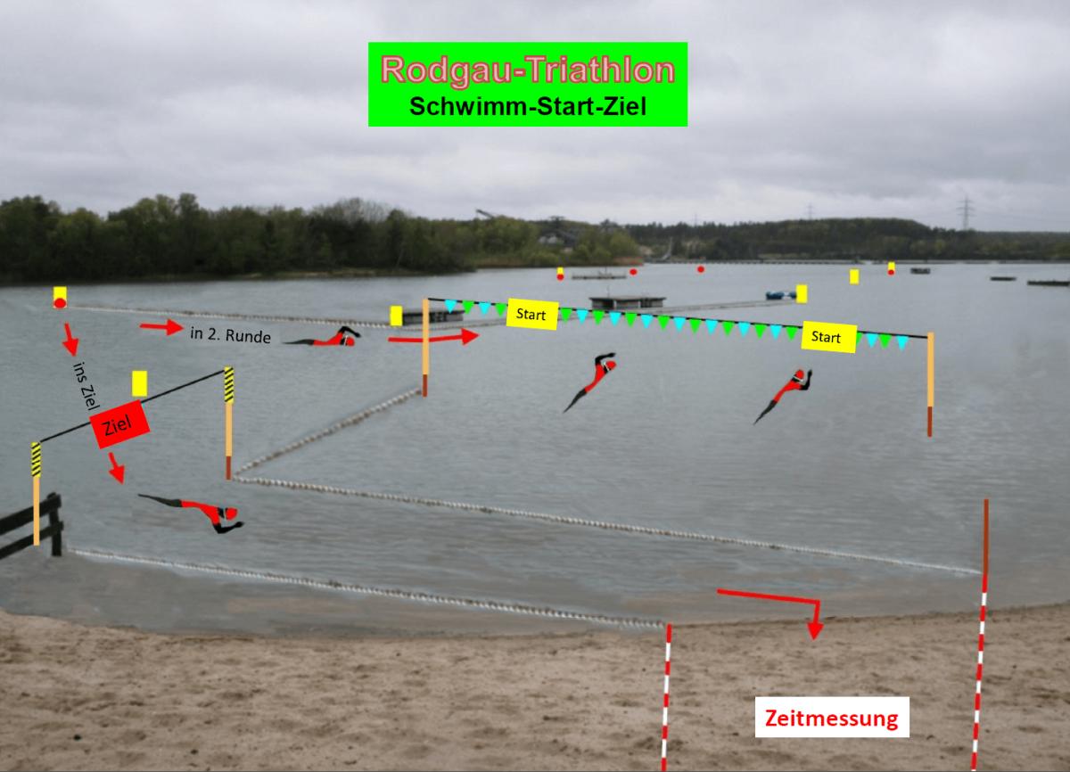 16. Rodgau TRIA 2017 - Schwimm-Start-Ziel
