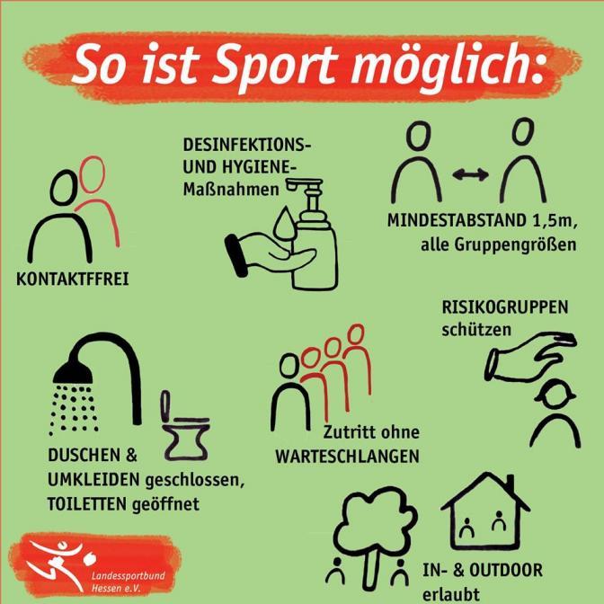 So ist Sport möglich